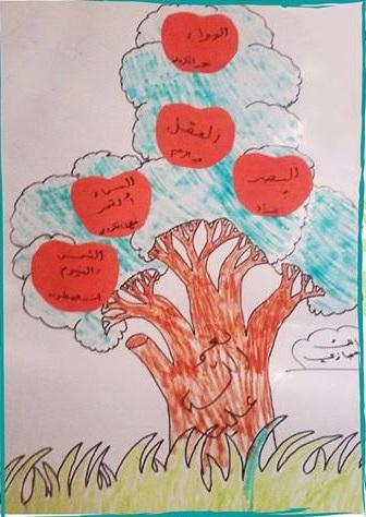 فكرة مالك الحجازي مشاركة أصدقائه - خان شيخون